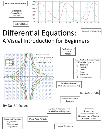 Which is the best book for learning Differential Equations ...